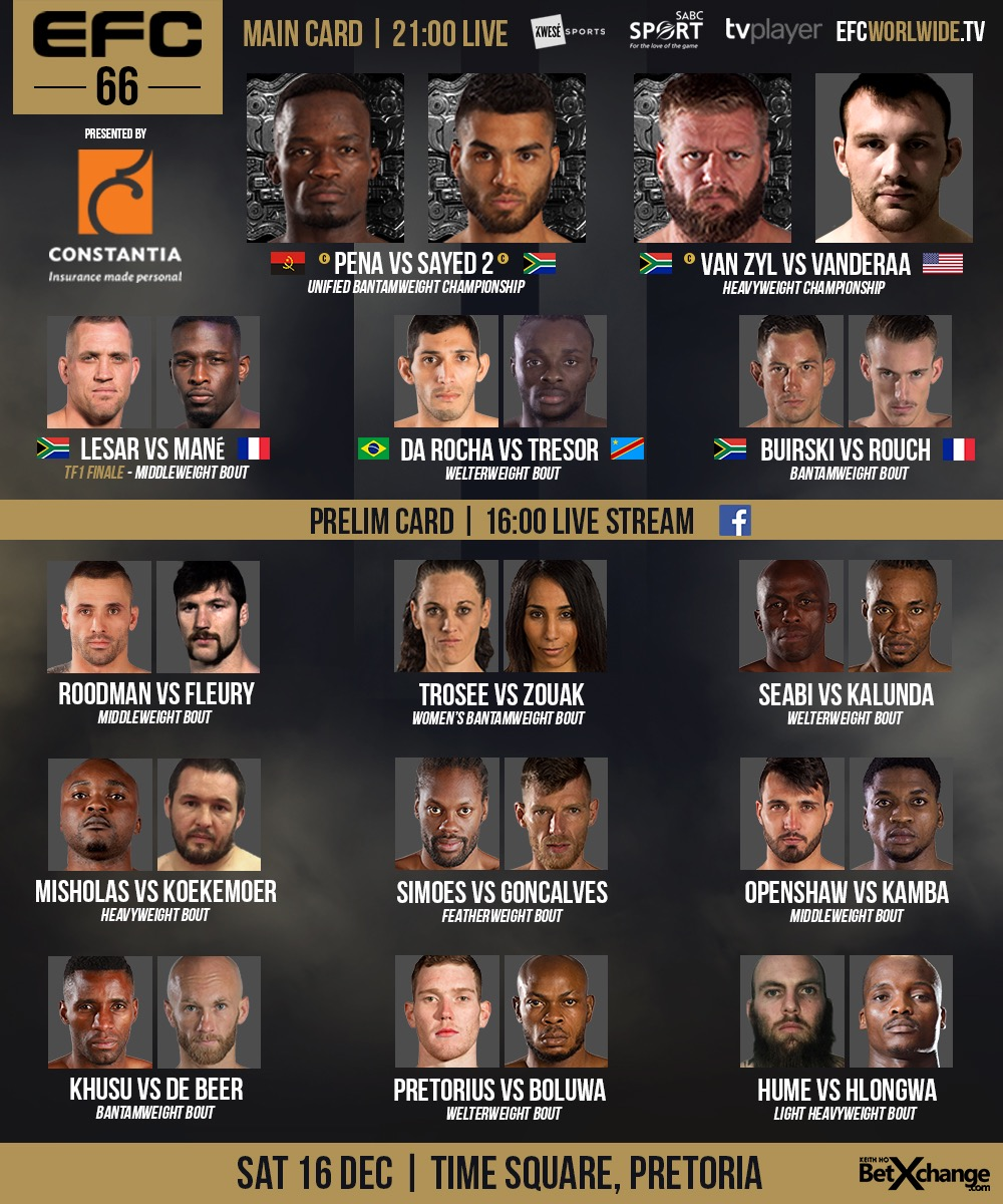 We're just days away from the most anticipated Mixed Martial Arts rematch in EFC history at EFC 66