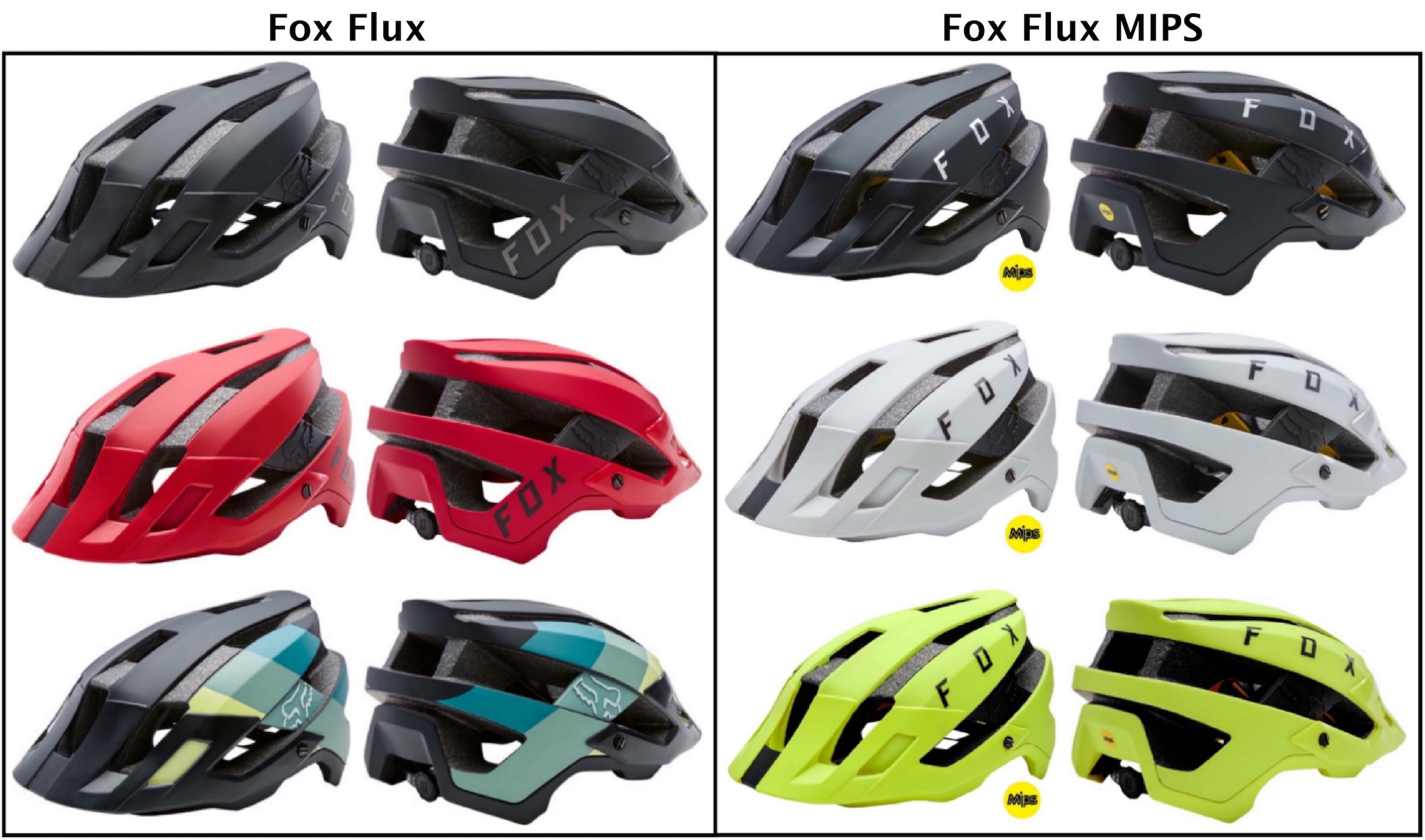 Introducing the all-new FOX Flux Trail and Enduro MTB Helmet