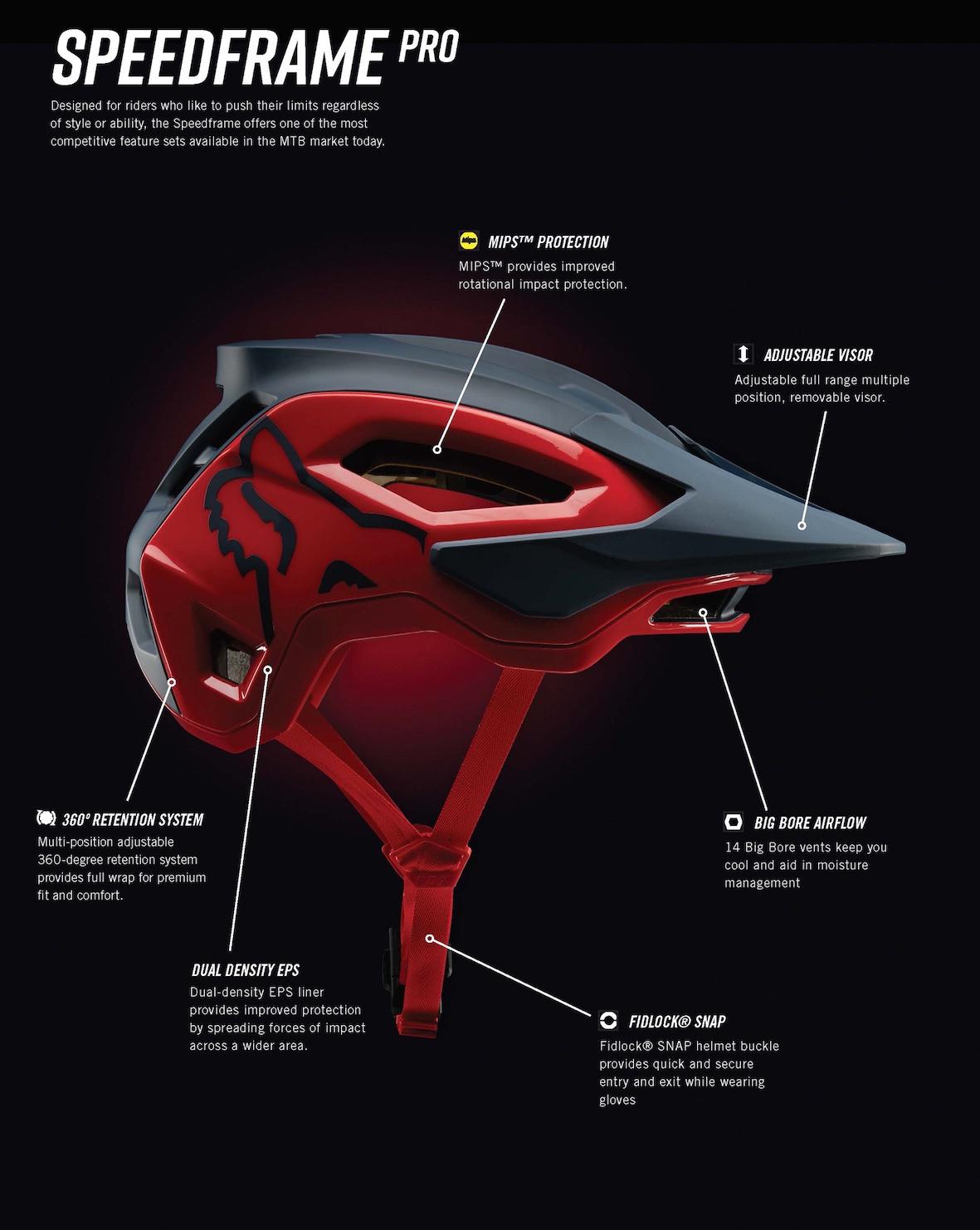 Details of the all new ox Speedframe MTB Helmet