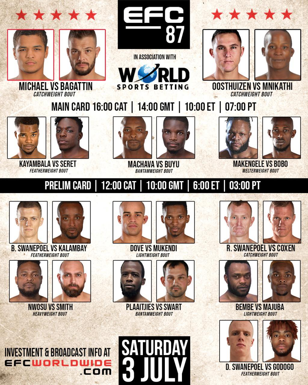 The stacked MMA Fight Card for EFC 87